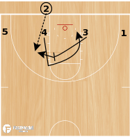 Basketball Play - Play of the Day 02-09-2011: 34 Back