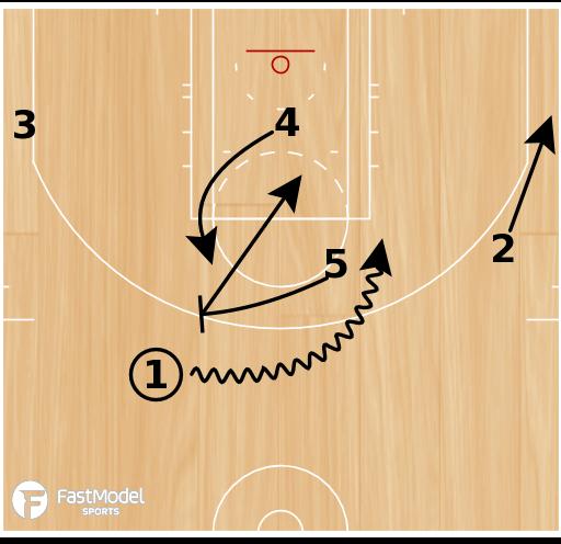 Basketball Play - Motion Horns