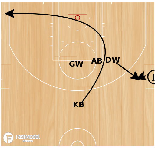 Basketball Play - Brooklyn ditches ISO-Joe on a game-deciding play