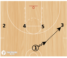 Basketball Play - Efes Pilsen Double Flare