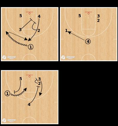 Basketball Play - Piston Box Side