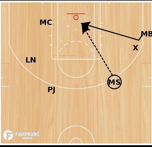 Basketball Play - Poke WS Lob