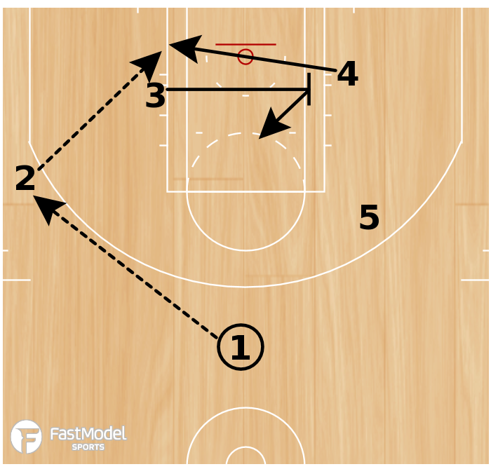Basketball Play - Play of the Day 02-10-2011: 34 Cross