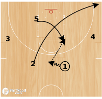 Basketball Play - Williams-Elbow Downscreen