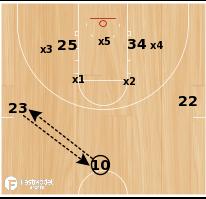 Basketball Play - Jayhawk Big Cross Zone Quick