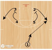 Basketball Play - Vegas Door