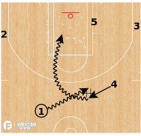"Basketball Play - Boston Celtics - ""Snap"""