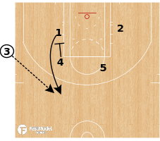 Basketball Play - Golden State Warriors - SLOB Zipper Down