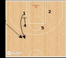 Basketball Play - Golden State Warriors - SLOB Zipper Down
