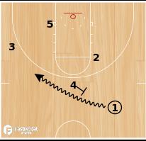 Basketball Play - Chip