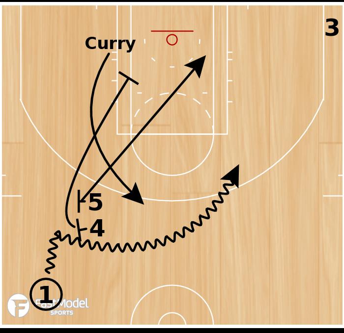 Basketball Play - Double Go