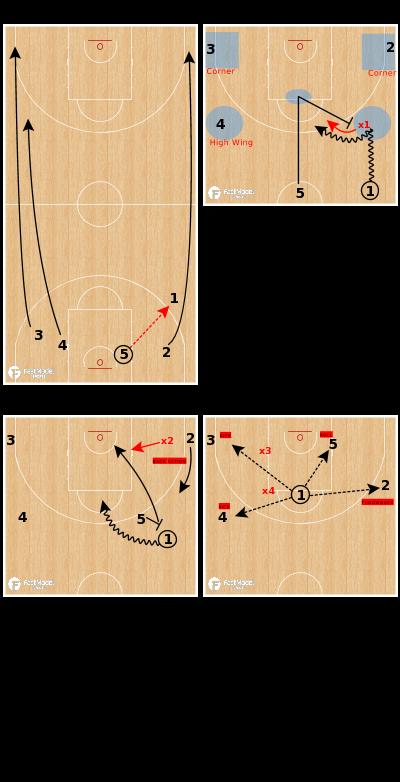 Basketball Play - Drag Break