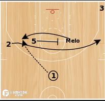 Basketball Play - Melo-Iso