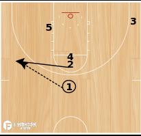 Basketball Play - IA State-Post Split for 3