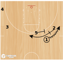 Basketball Play - IA State-Ball Flare counter for 3