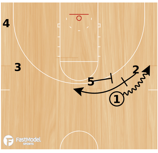 Basketball Play - IA State-Ball Flare counter for 3