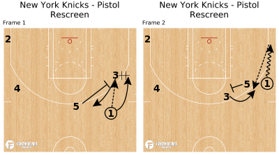 Basketball Play - New York Knicks - Pistol Rescreen