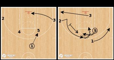 "Basketball Play - Boston Celtics - ""2 Dribble"""