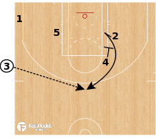 "Basketball Play - Golden State Warriors - SLOB ""2"""