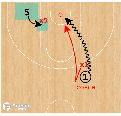"Basketball Play - 2v2 Relocate (""Dunk Spot Drill"")"