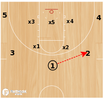 Basketball Play - Creighton PG Dive