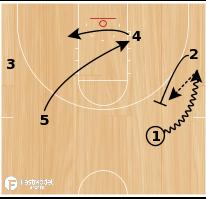 Basketball Play - Zone Offense - Wall Flash