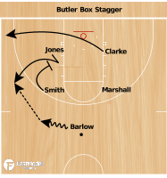 Basketball Play - Butler Box