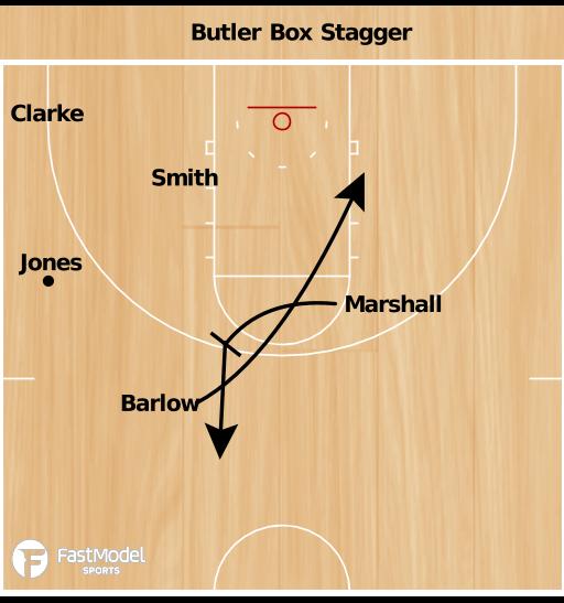 Basketball Play - Butler Box