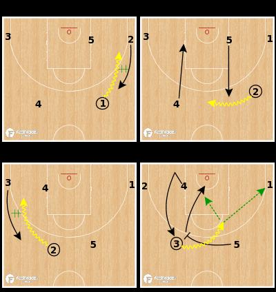 """Basketball Play - DRAG - """"Bison"""""""