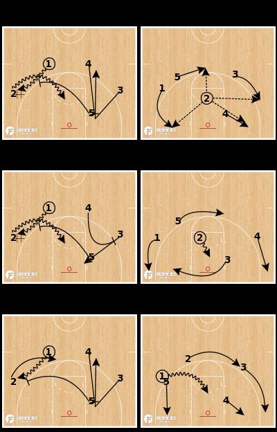 Basketball Play - Pump - R&R Quick Hitter (zone/man)