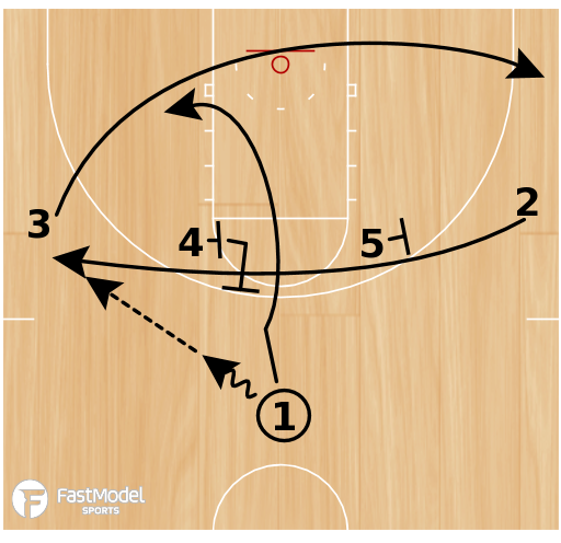 Basketball Play - Motion LoGo