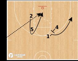 Basketball Play - Philadelphia 76ers - EOG SLOB Lob