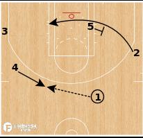 "Basketball Play - Boston Celtics - ""Fist"""