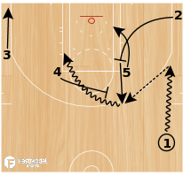 Basketball Play - Hawk Go