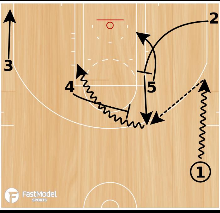Basketball Play - Hawk Go