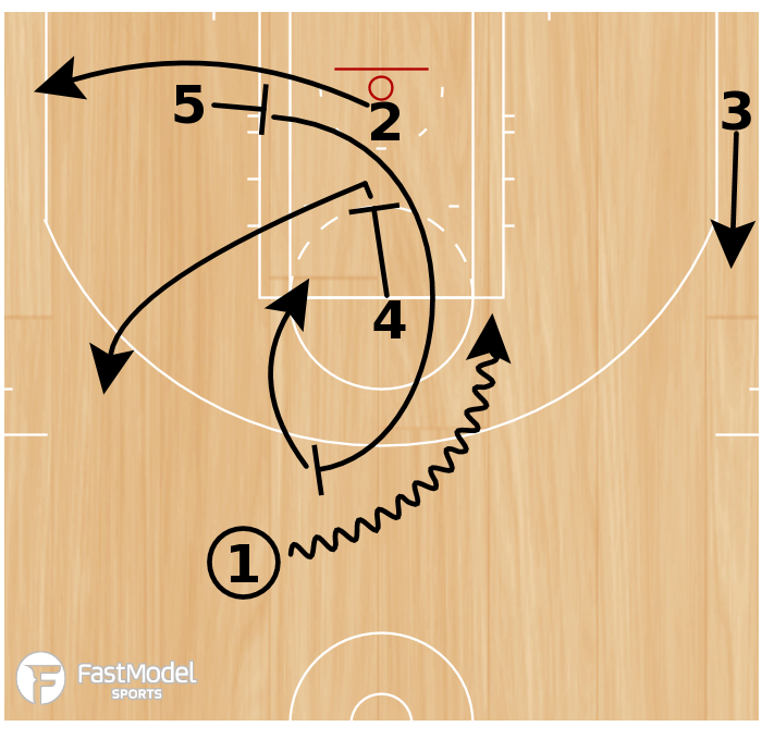 Basketball Play - 51 Special
