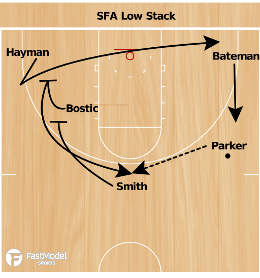 Basketball Play - SFA Jacks