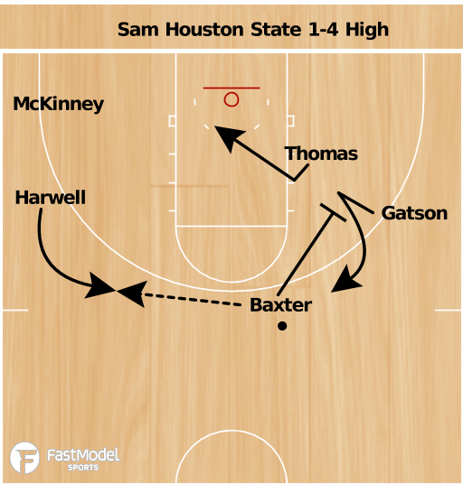 Basketball Play - Sam Houston State