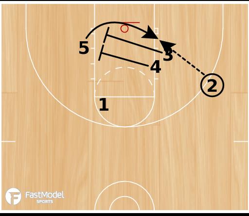 Basketball Play - Pro Twist