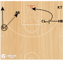 Basketball Play - Golden State's 4 Cross Pin