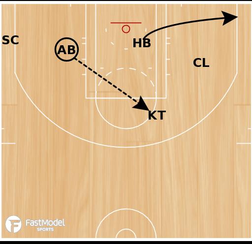 Basketball Play - Golden State's 4 Cross Pin