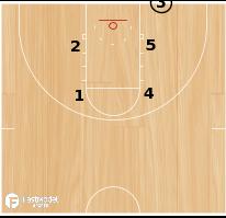 Basketball Play - Wichita State Box for Three OB play
