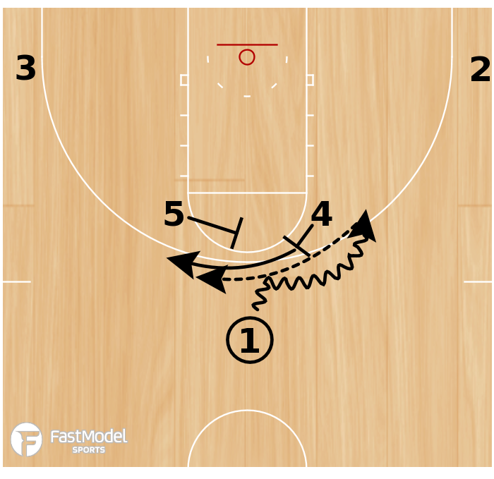 Basketball Play - Horns Flare