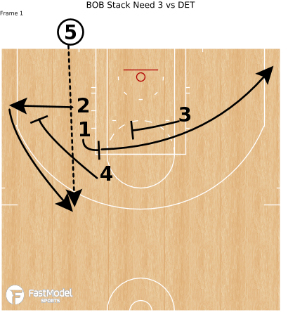 Basketball Play - BOB Stack Need 3 vs DET