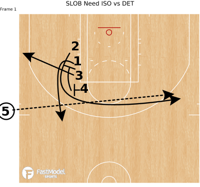 Basketball Play - SLOB Need ISO vs DET