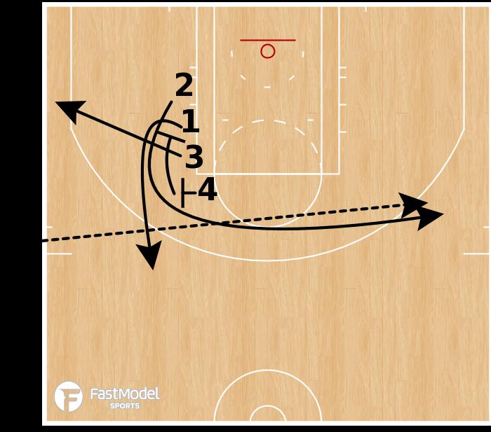 Basketball Play - SLOB Need ISO vs DET
