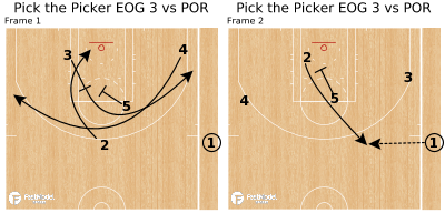 Basketball Play - Pick the Picker EOG 3 vs POR