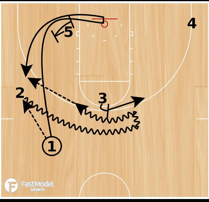 Basketball Play - 2 Go Reverse