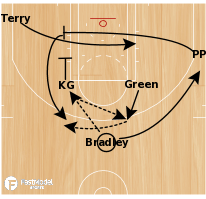 Basketball Play - Horns Flex