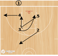 Basketball Play - BLOB #1